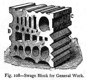 Engraving of general industrial block