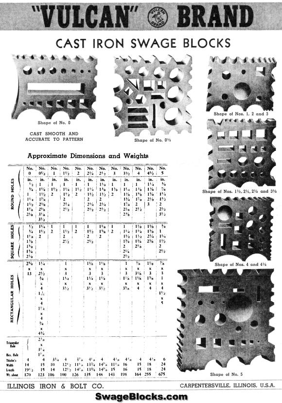Illinois Iron and Bolt Co. Vulcan Brand Swage Blocks
